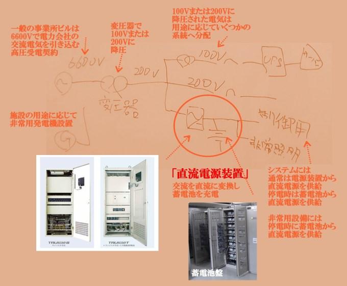 trim_表さんの図解メモ「直流電源装置」