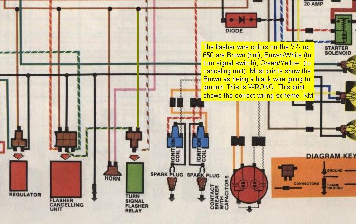 Basic Wiring Diagram 79 With Pamco Ignition Yamaha Xs650