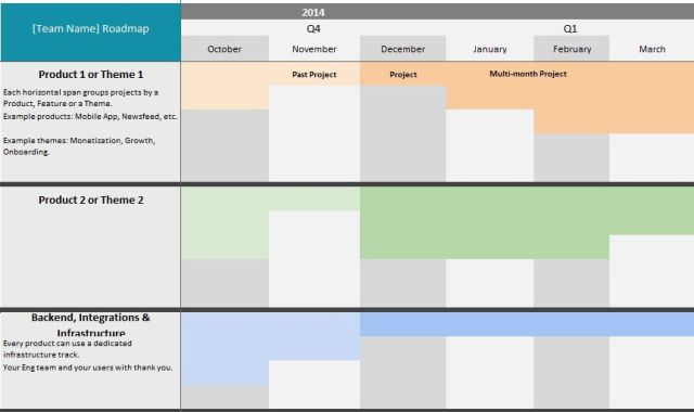 Product Roadmap Template 15