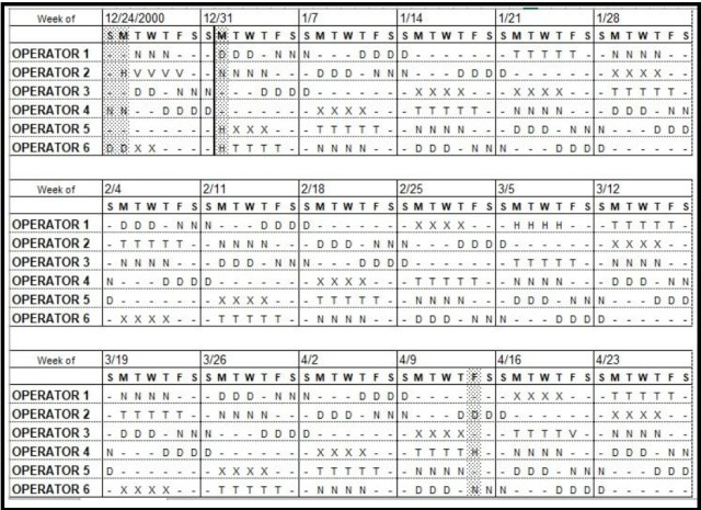 Dupont schedule Template 08
