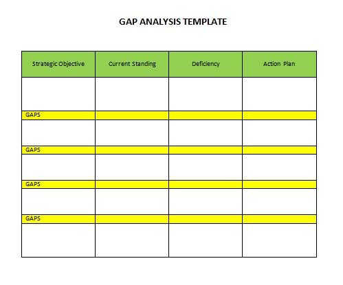 GAP Analysis Template 08