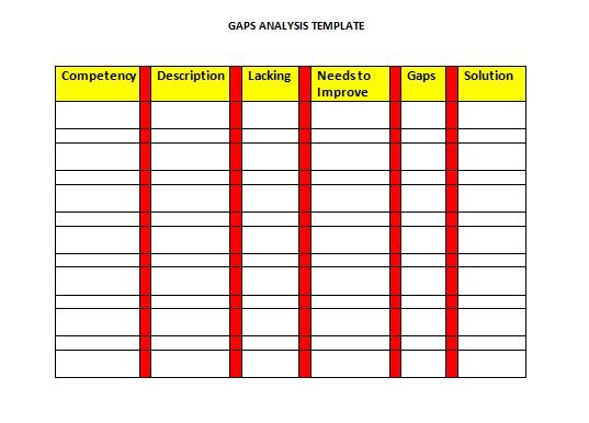 GAP Analysis Template 16