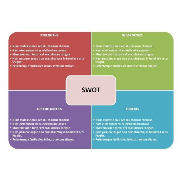 Swot-Analysis-Template-12
