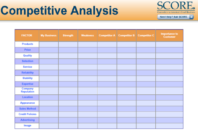 competitive analysis template 03