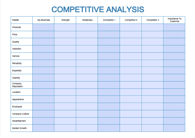 competitive analysis template 05