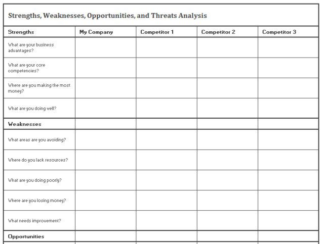 competitive analysis template 16