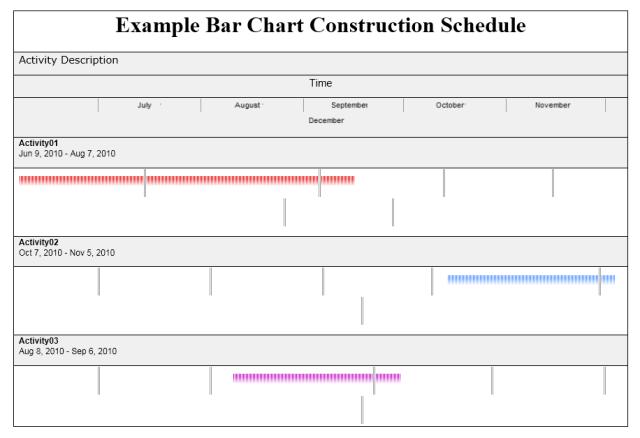construction schedule template 12