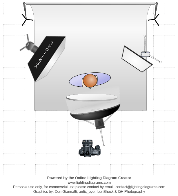 Lighting diagram for this series of photos