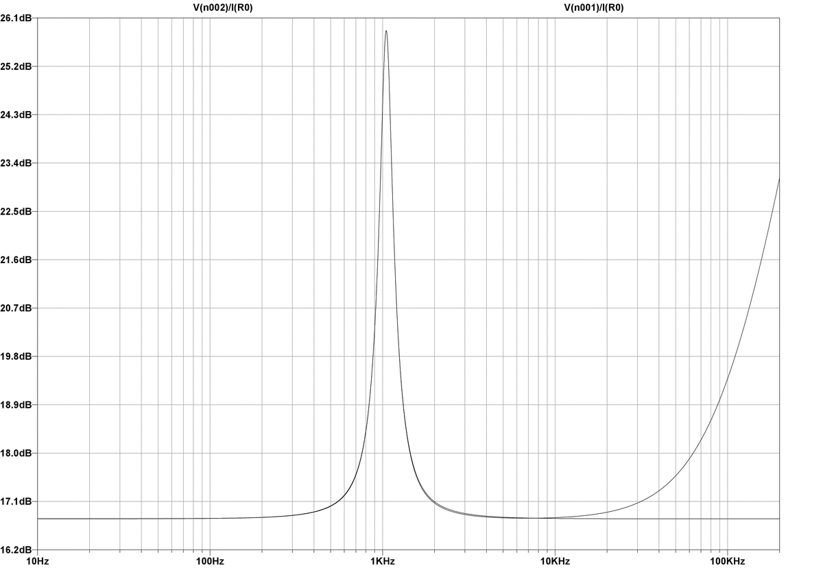 Simulation Notch Filter Fur Lautsprecher