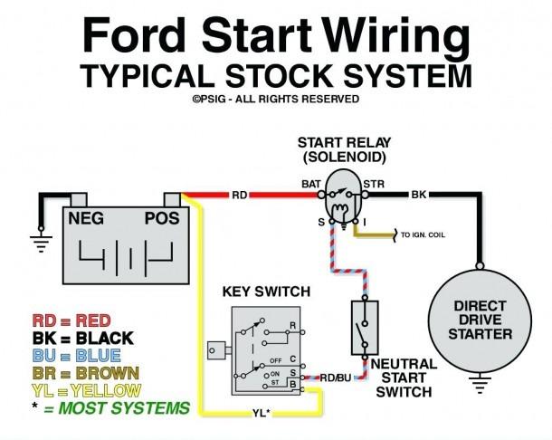 1994 f150 starter relay wiring diagram  302 engine diagram