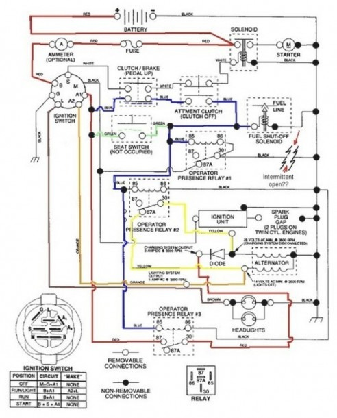 Scotts Wiring Harnes Best Diagram Collection