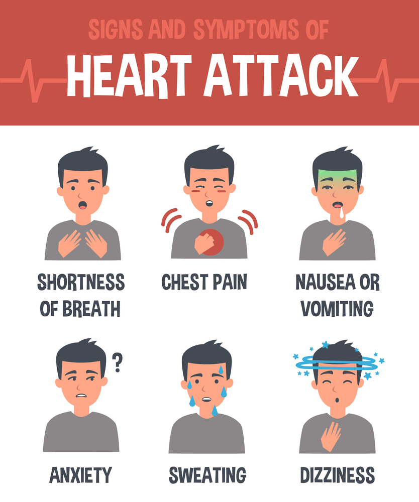 Prevent Heart Attack While Sleeping