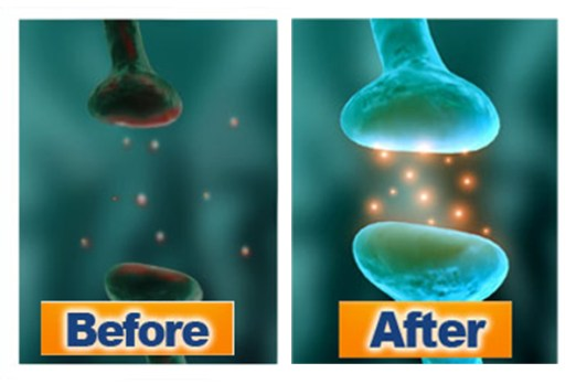 Neuropathy Solution results