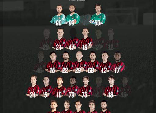 I convocati di Montella per Milan-Torino, 14° giornata di Serie A 2017-18