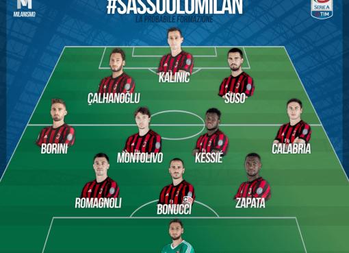 La probabile formazione scelta da Montella verso Sassuolo-Milan