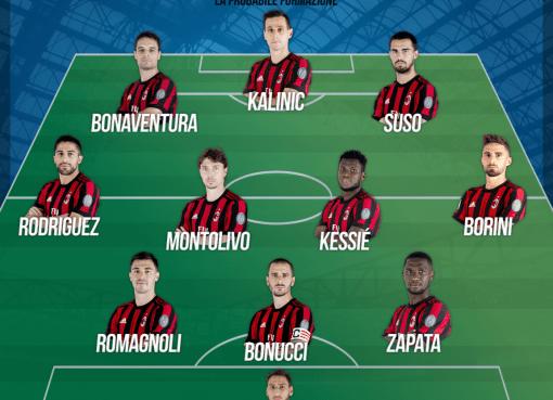 La probabile formazione di Benevento-Milan, 15° giornata di Serie A 2017-18