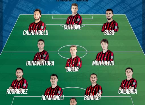La probabile formazione rossonera verso Milan-Sampdoria, 25° giornata di Serie A 2017-18