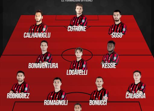 La formazione ufficiale di Juve-Milan, finale di TIM Cup 2017-18