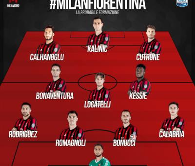 La probabile formazione scelta da Gattuso per Milan-Fiorentina, 38° giornata di Serie A 2017-18