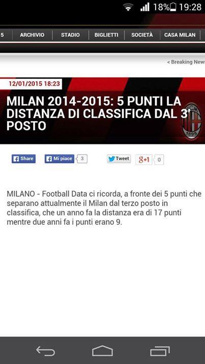 Football Data