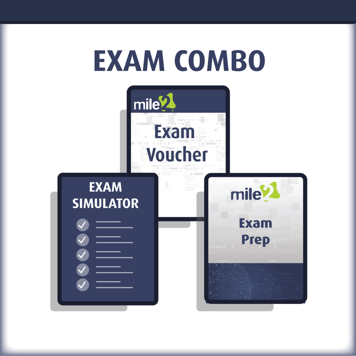 exam combo Mile2 Cyber Security Certification