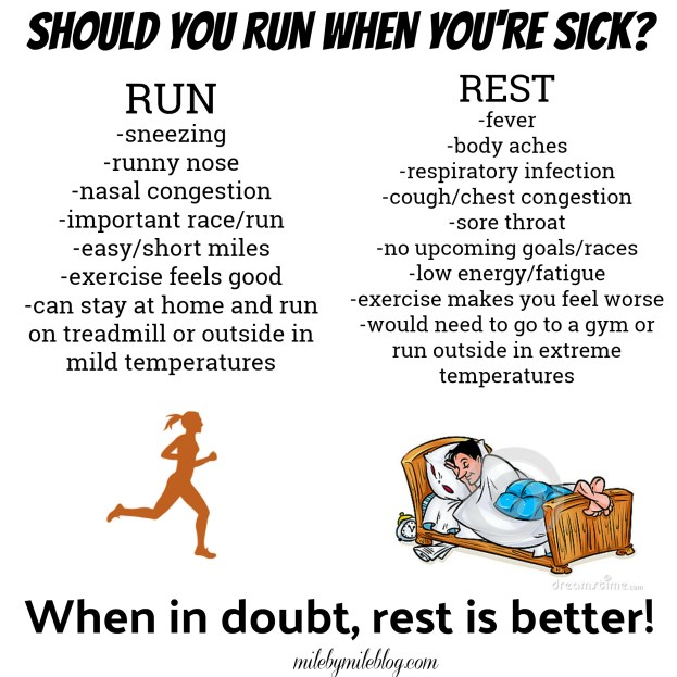 Should you run when you're sick? In general, it's better to rest, but there are certain circumstances in which it may be ok to run. Click post to read more about when you should run and when you should rest.