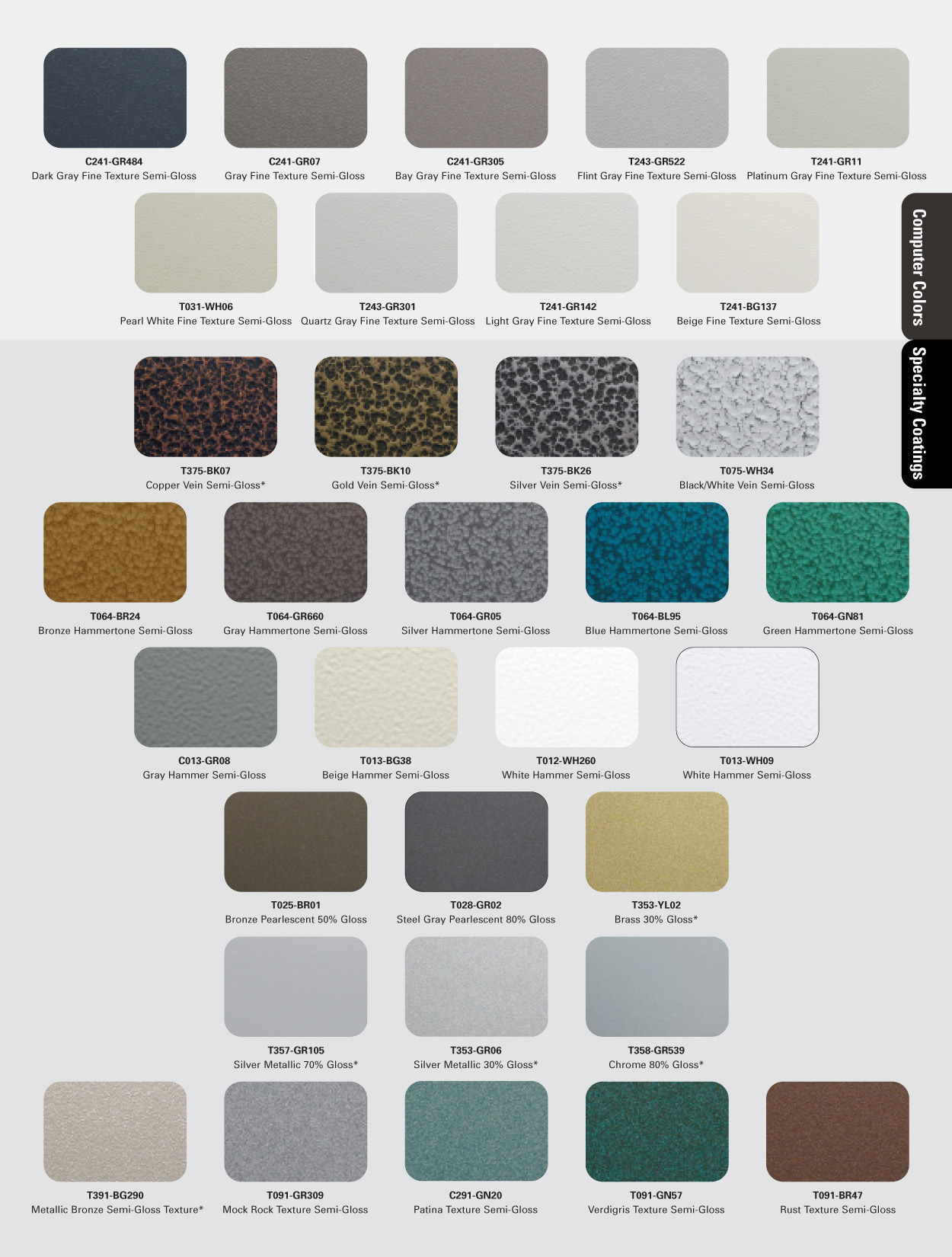 Colors Sherwin Industrial Williams Paint