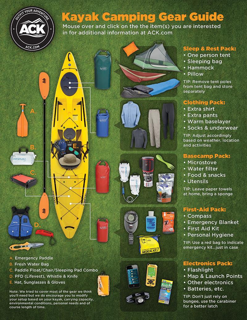 Kayak Camping Gear & Packing Guide