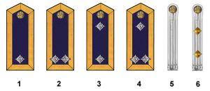 Offizieranwärter im Unteroffizierrang der Marine
