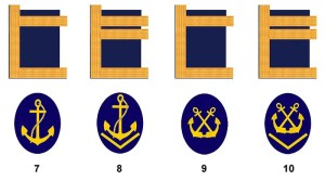 Unteroffiziere ohne Portepee der Marine