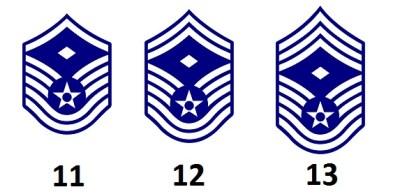 First Sergeant der US Air Force