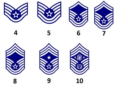 Non-commissioned officers der US Air Force