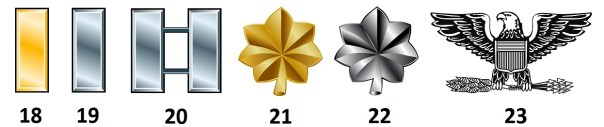 Offiziere der US Army