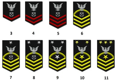 Petty Officers und Chief Petty Officers der US Navy