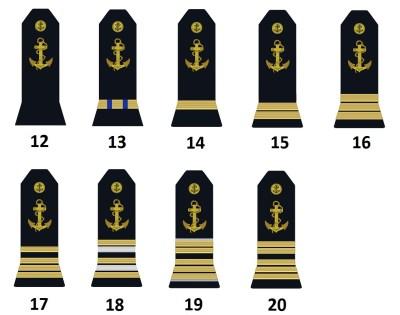 Stabs- und Subalternoffiziere der französischen Marine (Officiers supérieurs et subalternes)