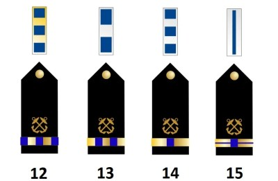 Warrant Officers der US Navy