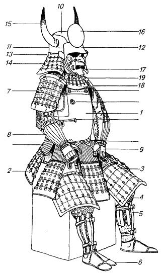 Teile der Samurai Rüstung