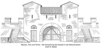 Reconstruction attempt at Hesselbach fort