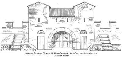Tentativo di ricostruzione del forte di Hesselbach
