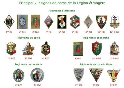 Le insegne dei reggimenti della legione straniera