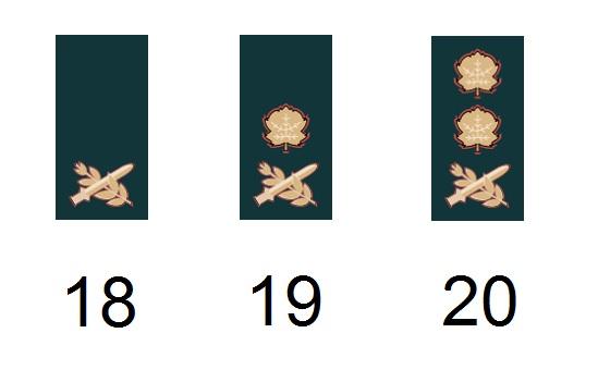 Israeli general ranks