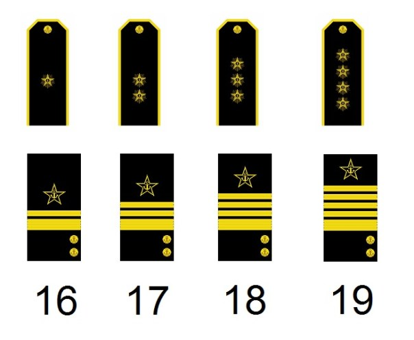 Russische Admiralsdienstgrade