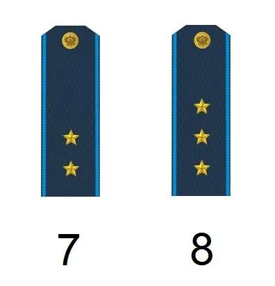 Russian Praporschtschik ranks