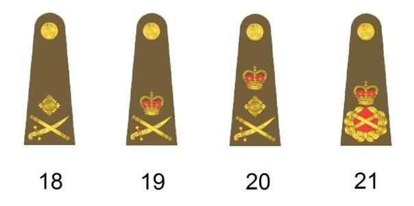 Dienstgrade der englischen Armee