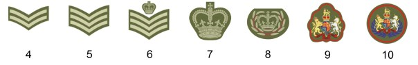 Corporal ranks of the british army
