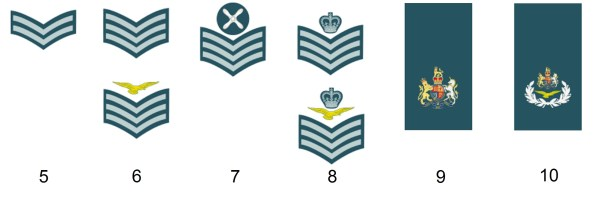 Corporal ranks of the British Air Force