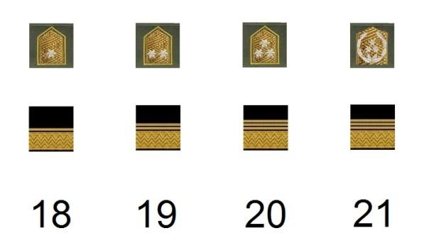 Generaldienstgrade des österreichischen Bundesheeres