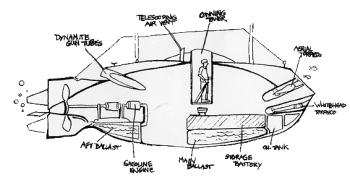 Querschnittskizze der USS Holland