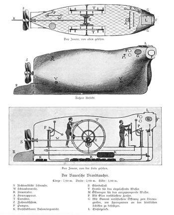 Croquis du plongeur sous-marin