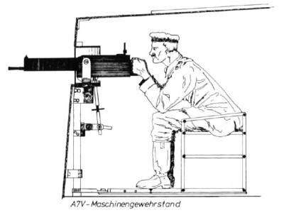 A7V机枪架